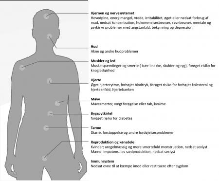 Kroppens sprog under stress